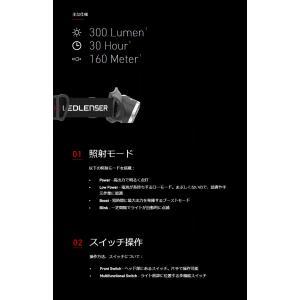 LEDLENSER レッドレンザー 充電式ヘッ...の詳細画像2