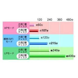 ビクター 映像用DVD-R 片面2層 CPRM対応 8倍速 ワイドホワイトプリンタブル 日本製 30枚 VD-R215CS30 rcmdin 02