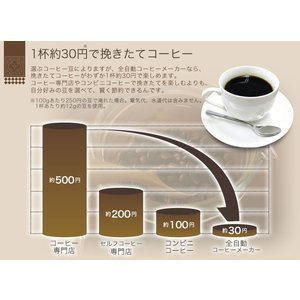 siroca シロカ STC-501 全自動コーヒーメーカー コーヒーマシン オート 挽立コーヒー コーヒー豆 粉 ドリップ STC501 rcmdse 06