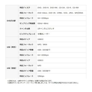 S-cubism DVDプレーヤー HDP-02 据置型 再生専用|recommendo|06