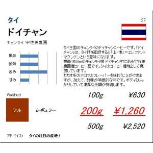 コーヒー豆 送料無料サービスキャンペーン中 タイ チェンライ ウサミ農園 ドイチャンコーヒー 200g|regalocoffee