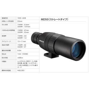 【日本正規品】 ミノックス 単眼鏡 フィールドスコープ|revolutjp