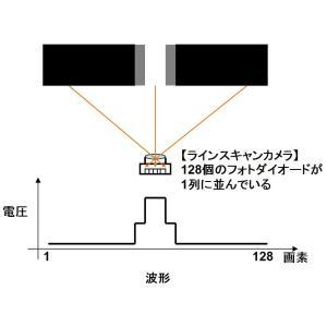 TSL1401ラインスキャンカメラモジュール|robotena|04