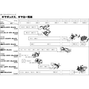 タミヤ ハイスピードギヤーボックス HE 【Basic Class指定部品】 robotena 03