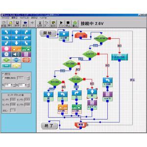プログラミングロボット ビュートローバー AR...の詳細画像3