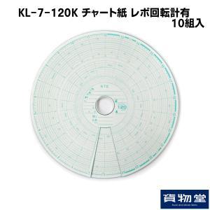 KL-7-120K チャート紙 レボ回転計有(10組入)|route2yss