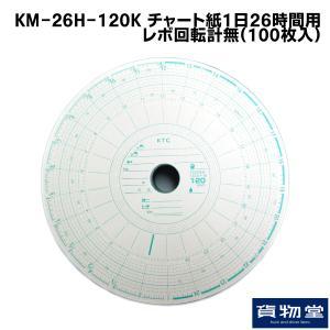 トラック用品 KM-26H-120K チャート紙1日26時間用 レボ回転計無 丸型穴(100枚入)|route2yss