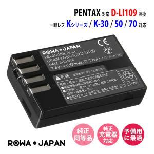 ★日本全国送料無料!安心の保証期間三ヶ月★  ■対応機種 ◆PENTAX K-r K-30 K-50...