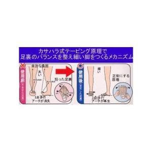 カサハラ式あしやせ天国テーピング靴下(3本指タイプ)/足裏をサポートするテーピング機能と強力な着圧機...