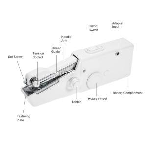 電動ミシン コンパクトミシン ミニ電動ミシン 片手で縫える ハンディミシン 手持ち 裁縫道具 操作簡単 プラスチック|rysss