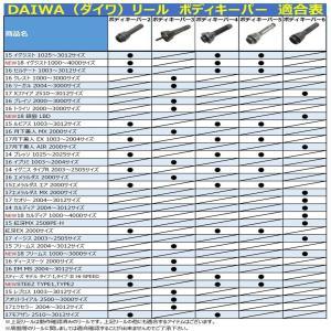 MOREBITES(モアバイツ) ボディーキーパー3 ガンメタ UPA-003|rysss