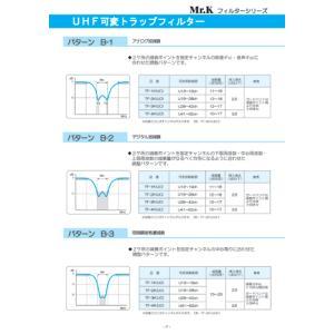 UHF可変トラップフィルター TF-2K(U□) 〔選択範囲U19〜28chより指定〕|saito-com|05