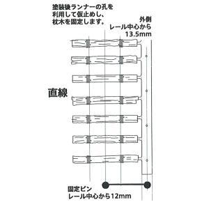 軽便用枕木セット HOn2 1/2(軌間9mm) コード40専用 2本入り :クラシック ストーリー 未塗装キット HO(1/87) PAR-0001|sakatsu|05