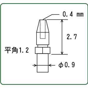 アンテナG :さかつう ディテールアップ 1/24 3217|sakatsu