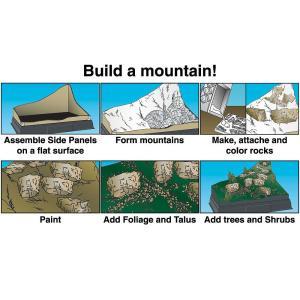 山岳ジオラマキット ノンスケール(MOUNTAIN DIORAMA KIT) :ウッドランド キット ノンスケール SP4111|sakatsu|03