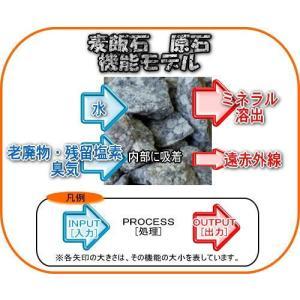 麦飯石 [美濃白川産]1000g/10-30mm|sakura-cer|09