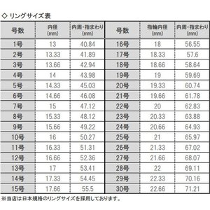 指輪 メンズ リング シンプル シルバー おしゃれ 安い ピンキー 喜平チェーン ブラック 5mm 6202|sakuto-accessory|10