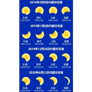 日食グラス(メガネ型1枚)太陽観察 安全規格適合 太陽メガネ/メール便 送料無料|sancyokubin|04