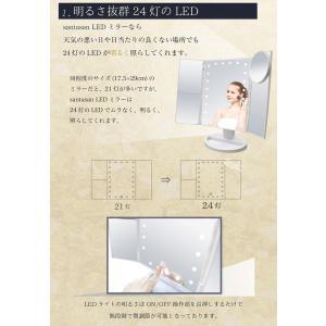 LEDミラー 24灯LED 3面鏡 15倍拡大...の詳細画像3