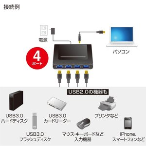 USBハブ 4ポート|sanwadirect|02