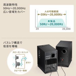 Bluetooth スピーカー 高音質 48W テレビ スピーカー ブルートゥース(即納)|sanwadirect|04