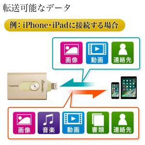 iPhone USBメモリ iPad Ligh...の詳細画像2
