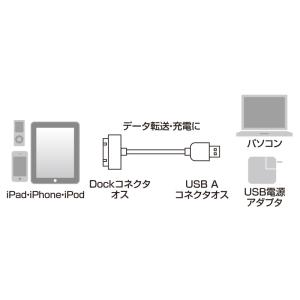 iPod iPhone iPad用USBケーブル Dockケーブル ホワイト(KB-IPUSB15W)(即納)|sanwadirect|02