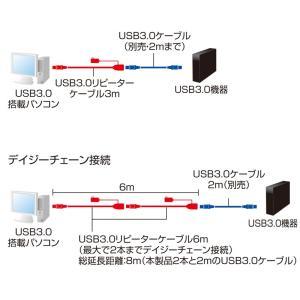 USBケーブル 延長 3m アクティブ リピーター ケーブル(KB-USB-R303)(即納)|sanwadirect|03