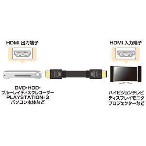 フラットHDMIケーブル 10m ブラック(KM-HD20-100FK)(即納)|sanwadirect|02