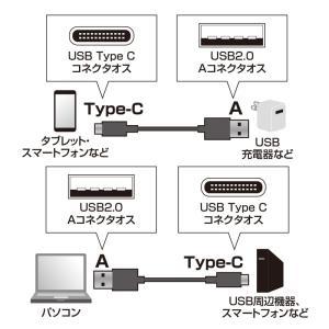 TypeC USB ケーブル USB Type-C タイプc 充電ケーブル type C オス Aコネクター オス 1m(KU-CA10K)(即納)|sanwadirect|04