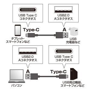 TypeC USB ケーブル USB Type-C タイプc 充電ケーブル type C オス Aコネクター オス 1m(KU-CA10K)(即納)|sanwadirect|05