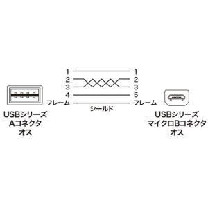 マイクロUSB 充電ケーブル スマホ コネクタ両面対応 2m KU-RMCB2W(即納)|sanwadirect|02