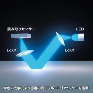 静音ブルーLEDマウス ホワイト(MA-BL9W)(即納) sanwadirect 03
