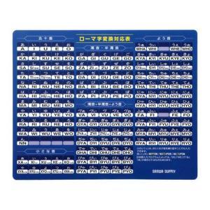マウスパッド 機能付き ローマ字変換対応表付き 光学式 ボール式 大型 ブルー(MPD-OP17RL7BL)(即納)