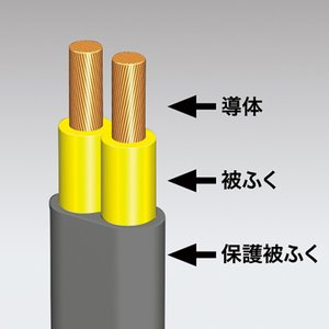 電源タップ 火災予防 安全 2P 4個口 ブラック 1m(TAP-TSH41BKN)(即納) sanwadirect 05