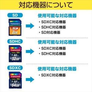 SDカード 128GB SDXCカード Class10 SDXCカード(即納) sanwadirect 06