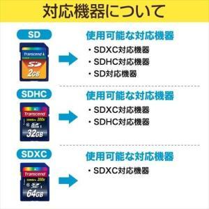 SDカード 32GB SDHCカード Class10 UHS-I 400x(即納) sanwadirect 03
