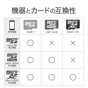 microSDカード マイクロSD 32GB Class10 UHS-I 2個セット(即納)|sanwadirect|02
