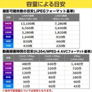 SDカード 64GB SDXCカード Class10 UHS-I U3|sanwadirect|04