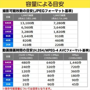 SDカード 64GB SDXCカード class10(即納)|sanwadirect|04