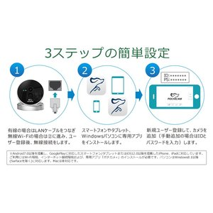 防犯 見守り カメラ 温度 湿度 センサー 人感 屋内 ポチカメ secu 16