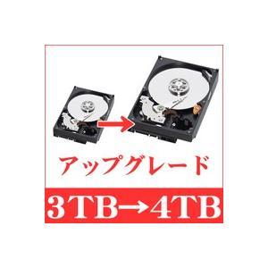 ご注意ください。この商品のみ購入はできません。3TBが付属したカメラセットと同時にご購入下さい。【アップグレード】ハードディスク3TB→4TBへ変更 【secuOn】|secuon