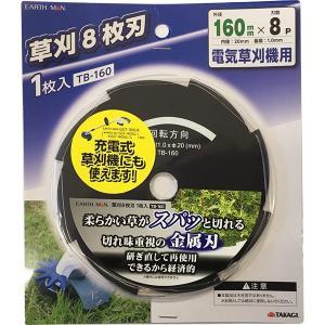 GREEN ART 2Wayグラストリマー GTW-160用の替え8枚刃カッター(金属刃)です。 ※...