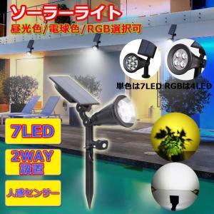 商品仕様 ・消費電力:3W ・ルーメン:300Lm(ホワイト)130Lm(日光色) ・色温度:650...
