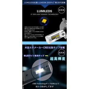 T8LEDヘッドライト H4 H1 H3 H7...の詳細画像1
