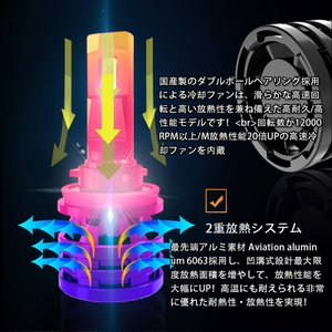T8LEDヘッドライト H4 H1 H3 H7...の詳細画像3