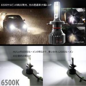 T8LEDヘッドライト H4 H1 H3 H7...の詳細画像5