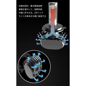 特売セール 車検対応 LEDヘッドライト/フォ...の詳細画像3