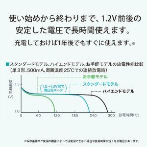 【メール便 送料無料】 パナソニック BK-3HCD/4C エネループPRO 単3形 4本パック 【即納】 shasinyasan 07