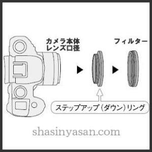 カメラのレンズ口径より大きいフィルターを付けるためのレンズアダプタです。 カメラレンズとレンズフィル...